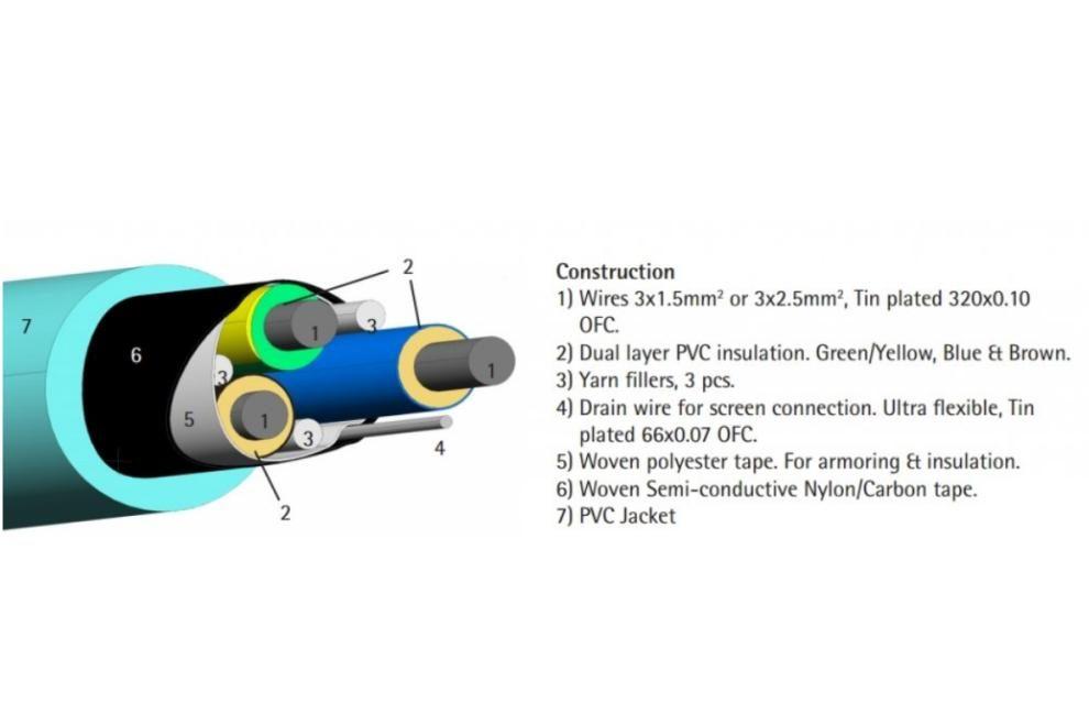 SUPRA-LoRad-3G2_5 MKI -16A metráž detail