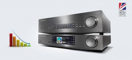 Cambridge Audio – zníženie cien…