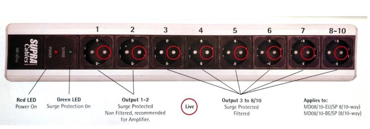 SUPRA-MD08-EU_SP-Mk3_1-NIF-filtre